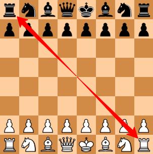 chessboard-setup